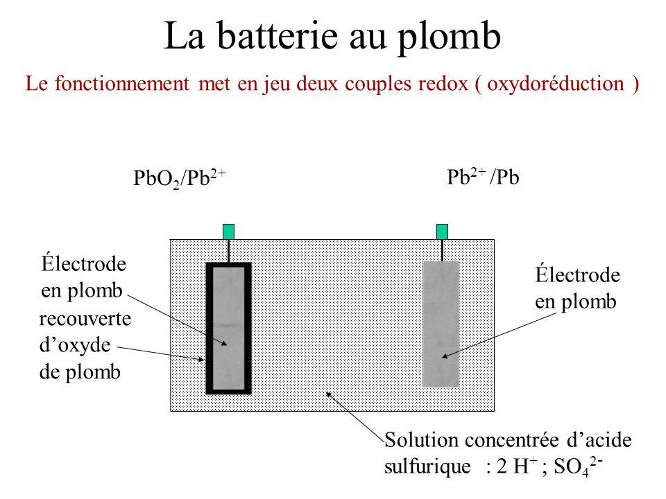 Charge de la batterie au plomb générateur e-e- e-e- i i Réduction Pb 2+ + 2 e - = Pb Oxydation Pb 2+ + 2 H 2 O = PbO 2 + 4 H + + 2 e - 2e - Pb 2+ PbO 2 Les électrons sont libérés par loxydation des ions plomb II 2e - Pb 2+ Pb