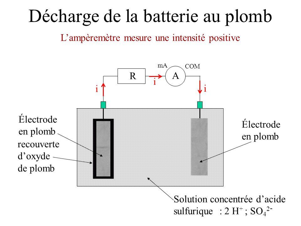 Décharge de la batterie au plomb Électrode en plomb Solution concentrée dacide sulfurique : 2 H + ; SO 4 2 - Électrode en plomb recouverte doxyde de plomb Cela permet de définir les polarités des bornes mA COM A R i i i