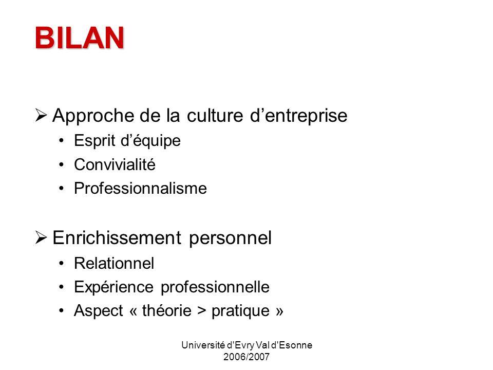 Université d'Evry Val d'Esonne 2006/2007 BILAN Approche de la culture dentreprise Esprit déquipe Convivialité Professionnalisme Enrichissement personn