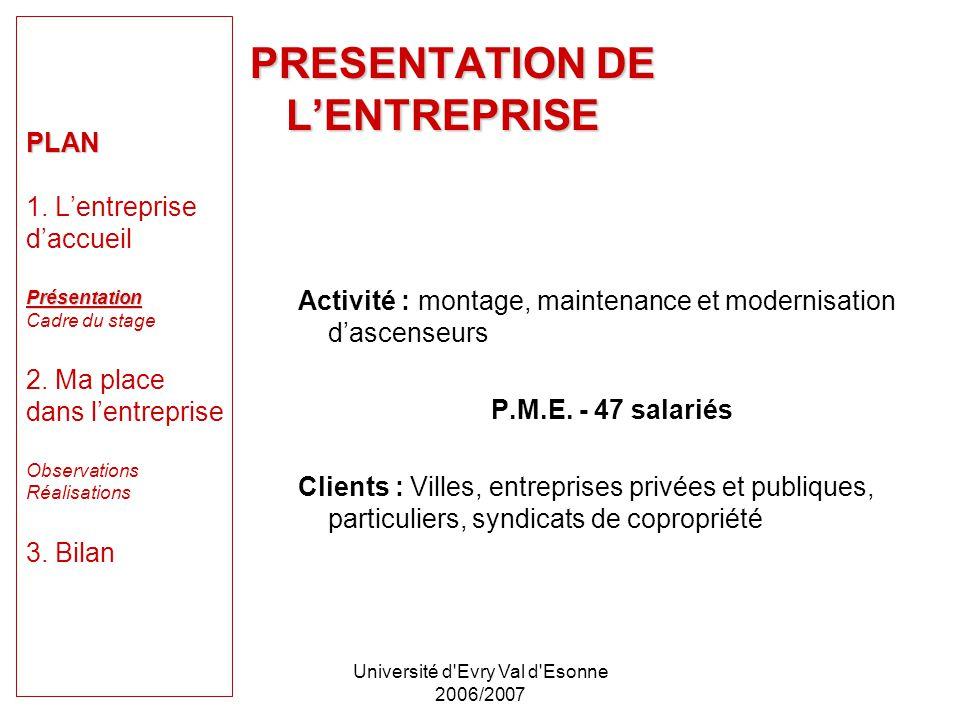 Université d'Evry Val d'Esonne 2006/2007 PLAN Présentation PLAN 1. Lentreprise daccueil Présentation Cadre du stage 2. Ma place dans lentreprise Obser
