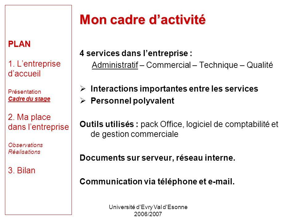 Université d Evry Val d Esonne 2006/2007 PLAN 1.Lentreprise daccueil Présentation Cadre du stage 2.