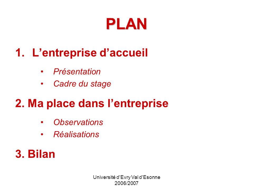 Université d'Evry Val d'Esonne 2006/2007 PLAN 1.Lentreprise daccueil Présentation Cadre du stage 2. Ma place dans lentreprise Observations Réalisation