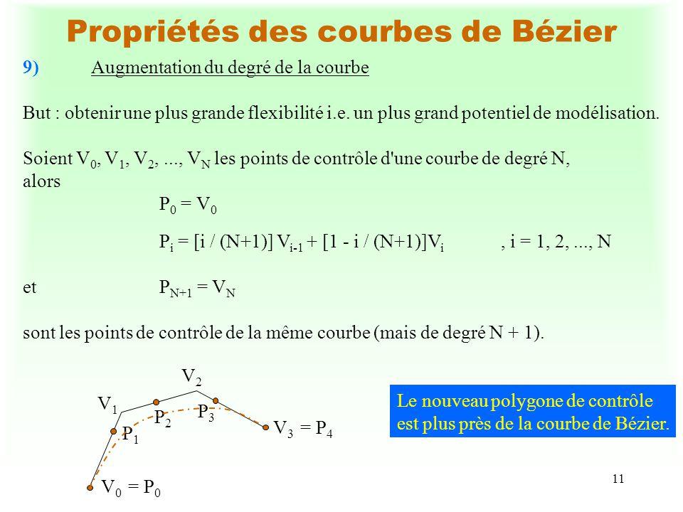 11 Propriétés des courbes de Bézier 9)Augmentation du degré de la courbe But : obtenir une plus grande flexibilité i.e. un plus grand potentiel de mod
