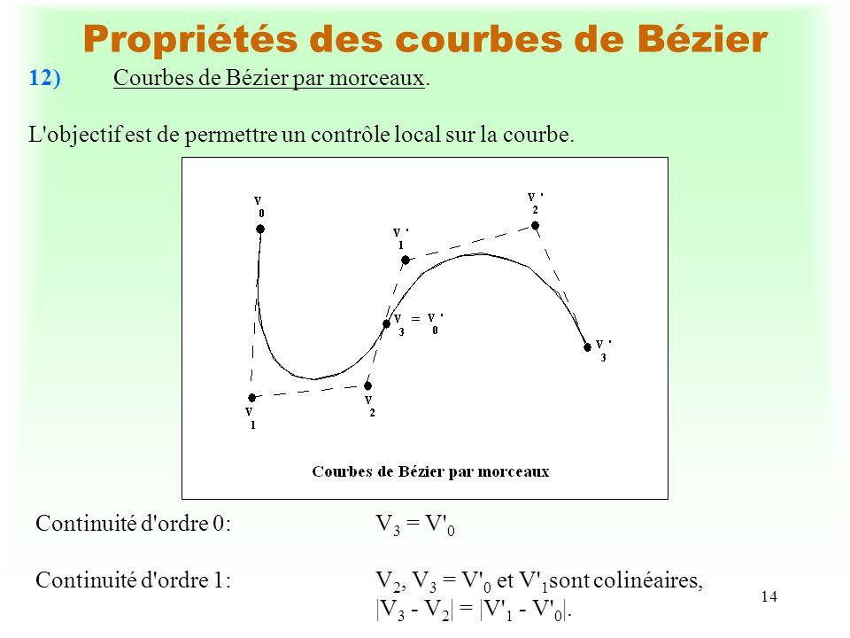 15 Propriétés des courbes de Bézier 13)Représentation dune courbe de Bézier de degré N à partir de 2 courbes de Bézier de degré N - 1 Soit la notation suivante: P jk (u)= polynôme de Bézier où P j, P j+1,..., P k sont les points de contrôle = i=0,1,2,..., k-j f i,k-j (u) P i où P i = P i+j nous avons le résultat récursif suivant : P 0,N (u) = (1 - u) P 0,N-1 (u) + u P 1,N (u)où P 0,0 P 0,..., P N,N P N.