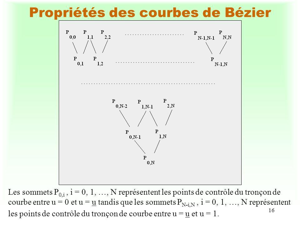 16 Propriétés des courbes de Bézier Les sommets P 0,i, i = 0, 1, …, N représentent les points de contrôle du tronçon de courbe entre u = 0 et u = u ta