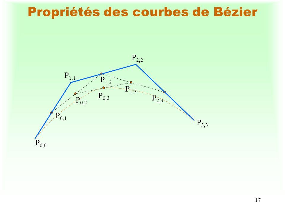 18 Propriétés des courbes de Bézier 14)Subdivision d une courbe de Bézier en 2 courbes de Bézier.