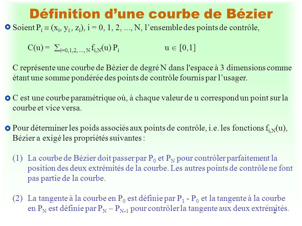 2 Définition dune courbe de Bézier Soient P i (x i, y i, z i ), i = 0, 1, 2,..., N, lensemble des points de contrôle, C(u) = i=0,1,2,..., N f i,N (u)