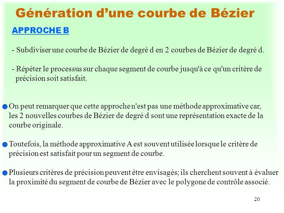 20 Génération dune courbe de Bézier On peut remarquer que cette approche n'est pas une méthode approximative car, les 2 nouvelles courbes de Bézier de