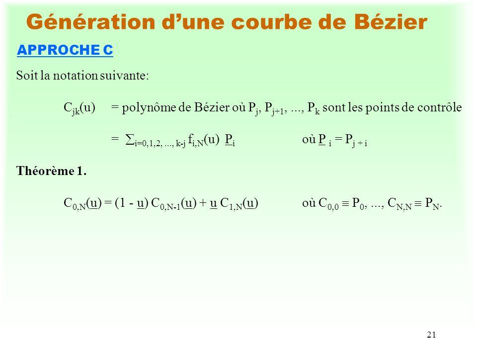22 Génération dune courbe de Bézier Algorithme C FOR u := 0 TO 1 BY u DO FOR I := 0 TO N DO R i := P i ; M := N; WHILE M > 0 DO FOR I := 0 TO (M-1) DO Q i := R i + u (R i+1 - R i ); M := M - 1; FOR I := 0 TO M DO R i := Q i ; Afficher le point C 0,N (u) de la courbe, i.e.