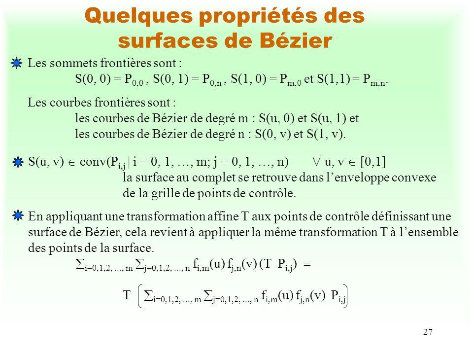 27 Quelques propriétés des surfaces de Bézier Les sommets frontières sont : S(0, 0) = P 0,0, S(0, 1) = P 0,n, S(1, 0) = P m,0 et S(1,1) = P m,n. Les c