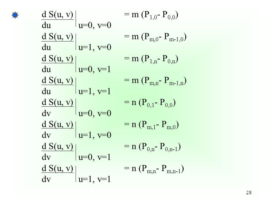 28 d S(u, v) = m (P 1,0 - P 0,0 ) du u=0, v=0 d S(u, v) = m (P m,0 - P m-1,0 ) du u=1, v=0 d S(u, v) = m (P 1,n - P 0,n ) du u=0, v=1 d S(u, v) = m (P