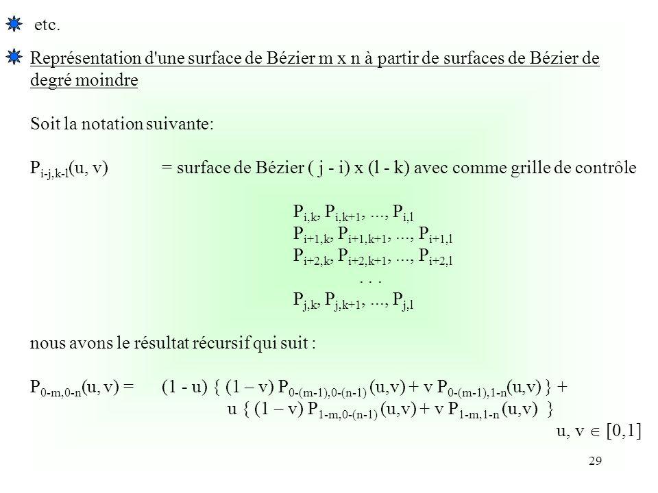 29 etc. Représentation d'une surface de Bézier m x n à partir de surfaces de Bézier de degré moindre Soit la notation suivante: P i-j,k-l (u, v)= surf