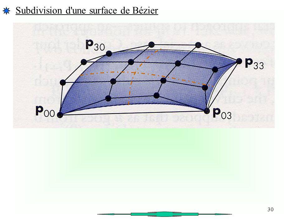 31 Exercice # 1 Déterminer les 4 sommets dun polygone de contour dont la courbe de Bézier cubique est aussi une courbe dinterpolation pour les sommets V 0, V 1, V 2 et V 3.