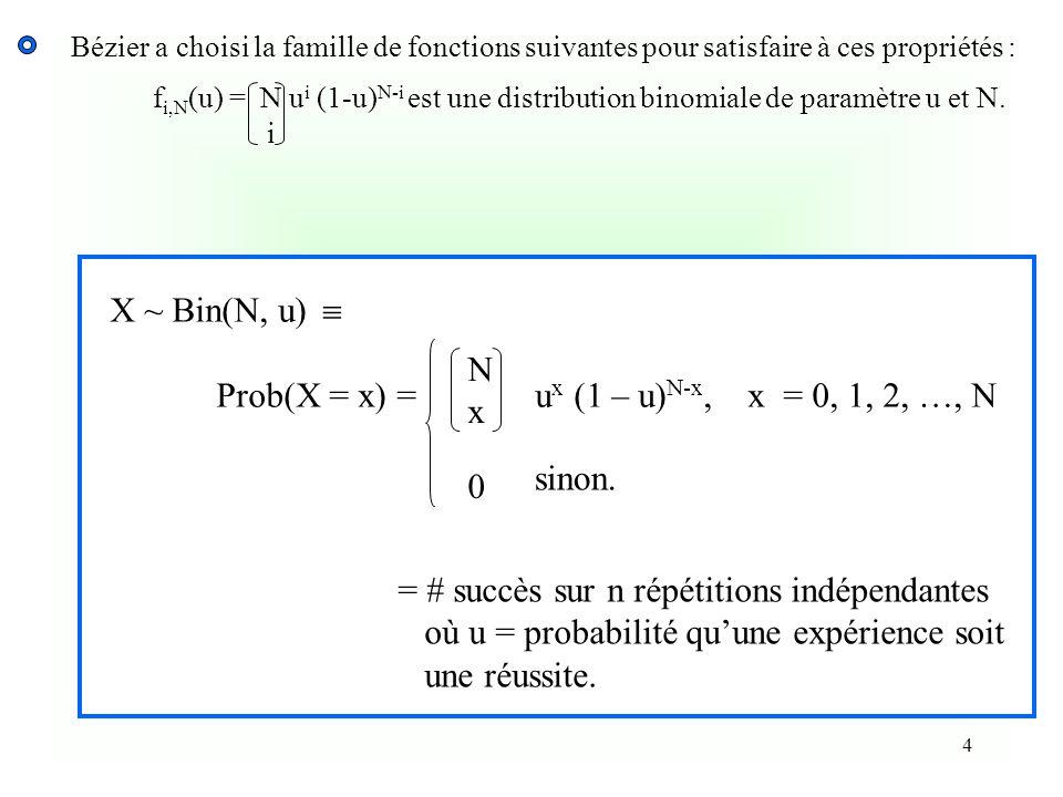 4 f i,N (u) = N u i (1-u) N-i est une distribution binomiale de paramètre u et N. i Bézier a choisi la famille de fonctions suivantes pour satisfaire