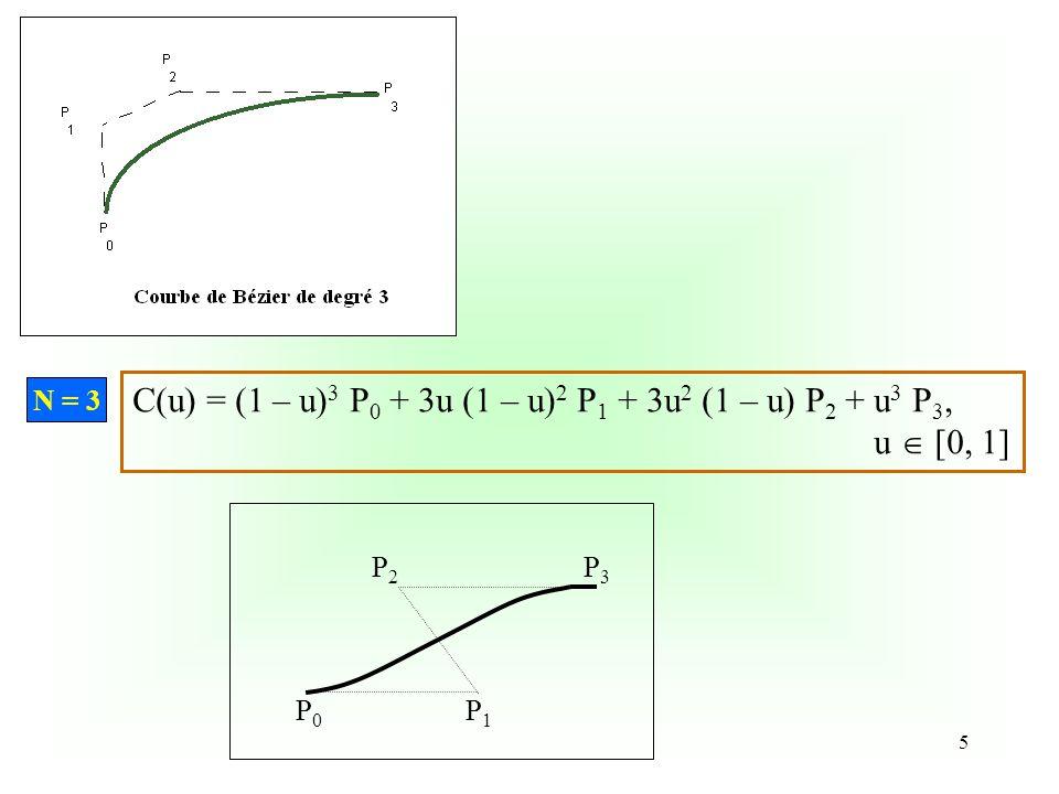 6 Propriétés des courbes de Bézier Quelques propriétés des courbes de Bézier dans l espace à 3 dimensions : 1)C(0) = P 0 C(1) = P N 2) i=0,1,2,..., N f i,N (u) = 1 pour tout u [0,1] car les fonctions f i,N (u) correspondent à une distribution binomiale et, par conséquent, la somme des probabilités est égale à 1.