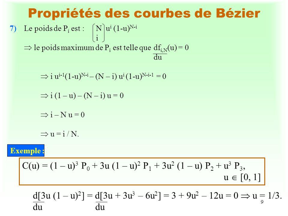 9 Propriétés des courbes de Bézier 7)Le poids de P i est :N u i (1-u) N-i i le poids maximum de P i est telle que df i,N (u) = 0 du i u i-1 (1-u) N-i