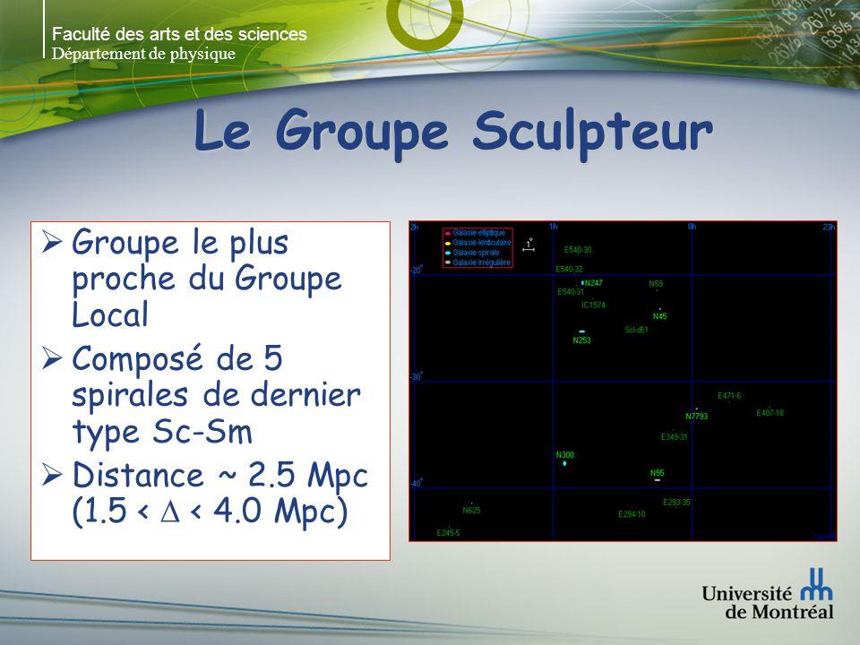Faculté des arts et des sciences Département de physique Le Groupe Sculpteur Groupe le plus proche du Groupe Local Composé de 5 spirales de dernier type Sc-Sm Distance ~ 2.5 Mpc (1.5 < < 4.0 Mpc)