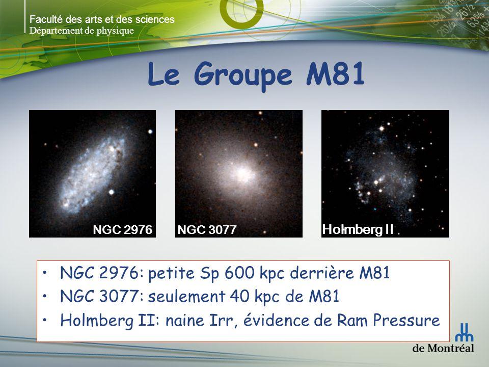 Faculté des arts et des sciences Département de physique Le Groupe M81 NGC 2976: petite Sp 600 kpc derrière M81 NGC 3077: seulement 40 kpc de M81 Holmberg II: naine Irr, évidence de Ram Pressure NGC 2976NGC 3077 Holmberg II