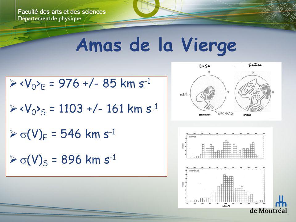 Faculté des arts et des sciences Département de physique Amas de la Vierge E = 976 +/- 85 km s -1 S = 1103 +/- 161 km s -1 (V) E = 546 km s -1 (V) S = 896 km s -1