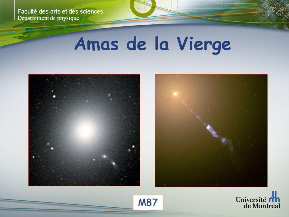 Faculté des arts et des sciences Département de physique Amas de la Vierge M87