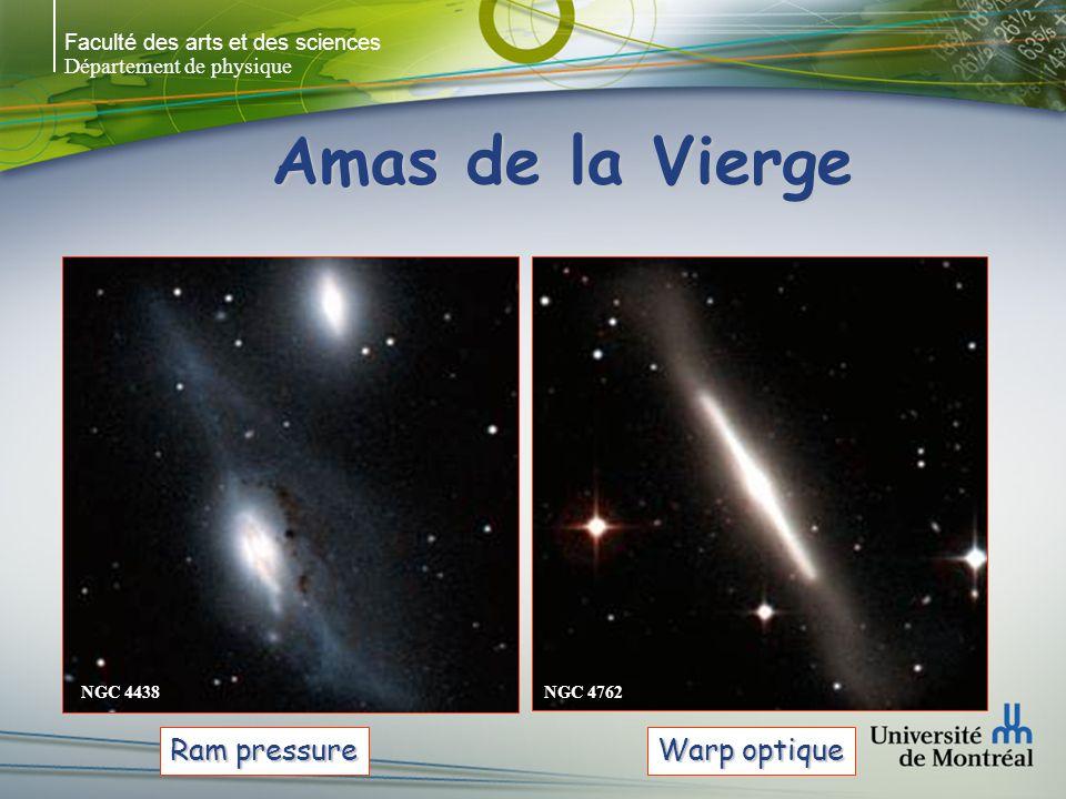Faculté des arts et des sciences Département de physique Amas de la Vierge NGC 4438 NGC 4762 Ram pressure Warp optique