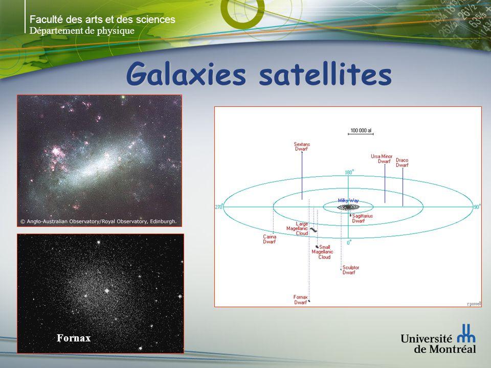 Faculté des arts et des sciences Département de physique Les superamas voisins Régions bleues / bg ~ 2.5Régions bleues / bg ~ 2.5 Vue du dessus du plan supergalactiqueVue du dessus du plan supergalactique Voie Lactée est le point vertVoie Lactée est le point vert 30 Mpc Virgo & UM Fornax & Eridanus ~ 2000 km/s (H 0 = 67 km/s/Mpc)