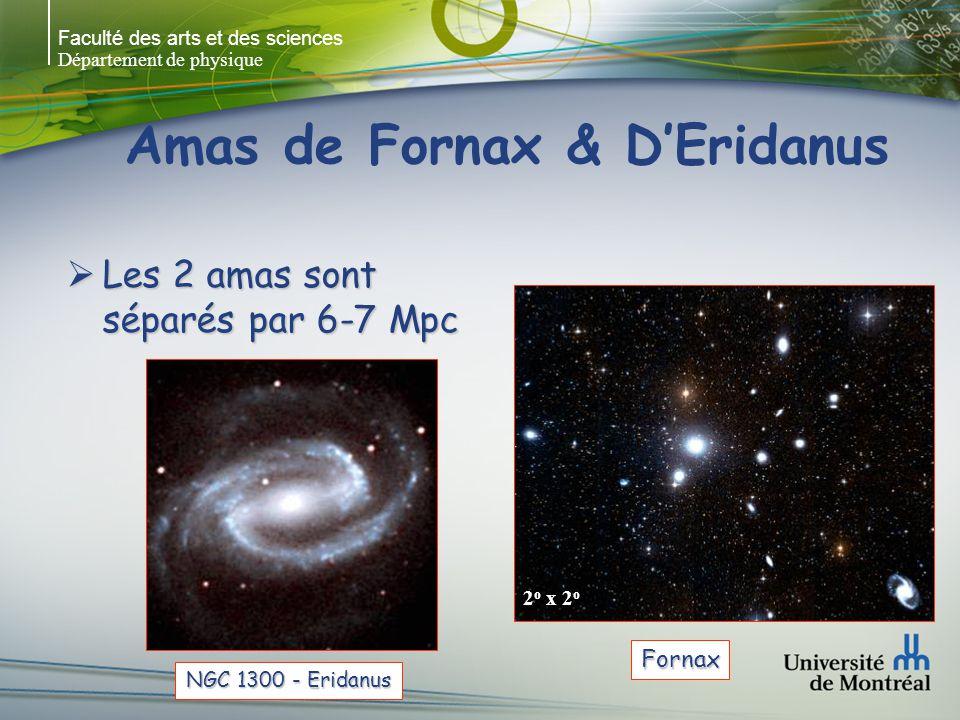 Faculté des arts et des sciences Département de physique Amas de Fornax & DEridanus Les 2 amas sont séparés par 6-7 Mpc Les 2 amas sont séparés par 6-7 Mpc 2 o x 2 o Fornax NGC 1300 - Eridanus