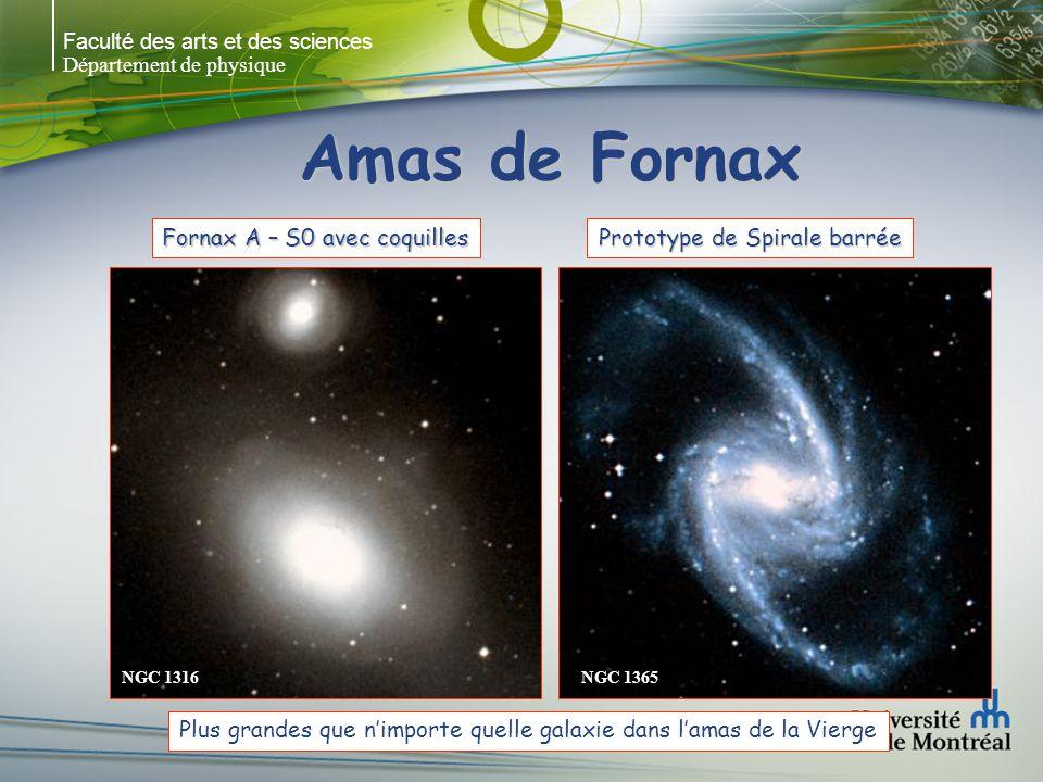 Faculté des arts et des sciences Département de physique Amas de Fornax NGC 1316NGC 1365 Plus grandes que nimporte quelle galaxie dans lamas de la Vierge Fornax A – S0 avec coquilles Prototype de Spirale barrée