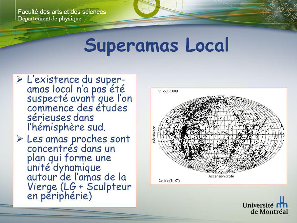 Faculté des arts et des sciences Département de physique Superamas Local Lexistence du super- amas local na pas été suspecté avant que lon commence des études sérieuses dans lhémisphère sud.
