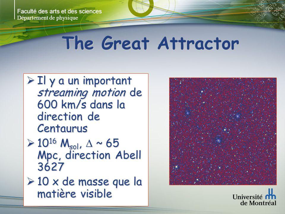 Faculté des arts et des sciences Département de physique The Great Attractor Il y a un important streaming motion de 600 km/s dans la direction de Centaurus Il y a un important streaming motion de 600 km/s dans la direction de Centaurus 10 16 M sol, ~ 65 Mpc, direction Abell 3627 10 16 M sol, ~ 65 Mpc, direction Abell 3627 10 x de masse que la matière visible 10 x de masse que la matière visible