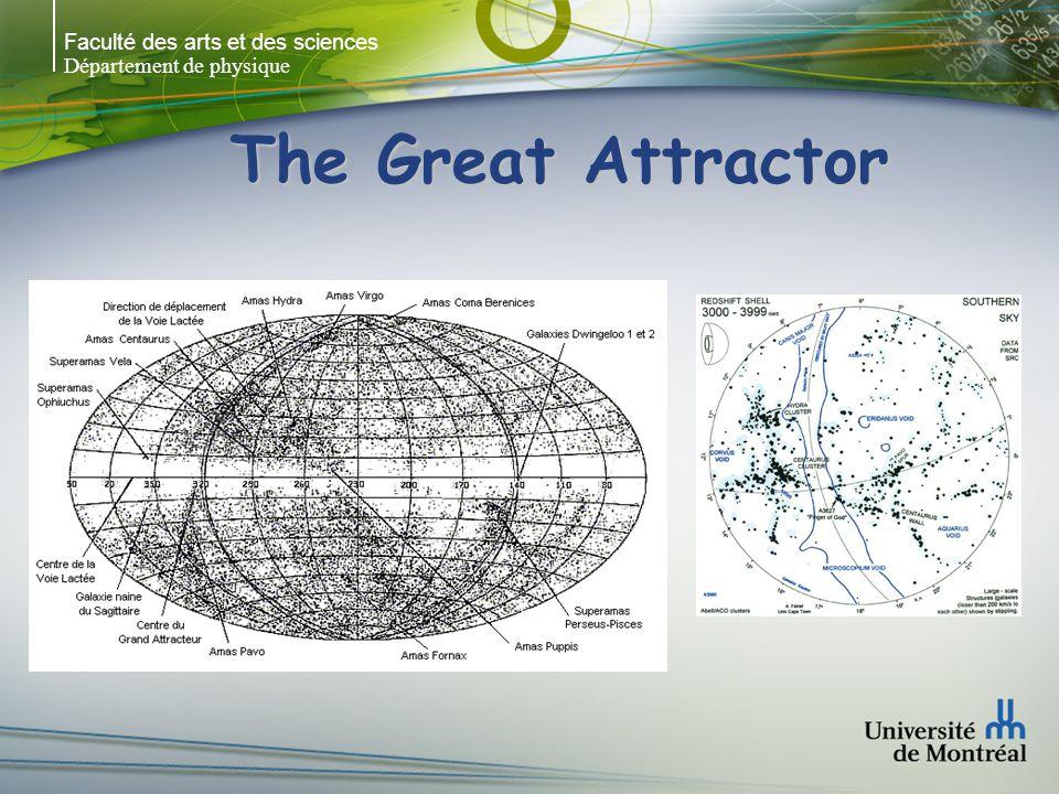Faculté des arts et des sciences Département de physique The Great Attractor