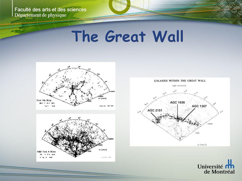 Faculté des arts et des sciences Département de physique The Great Wall