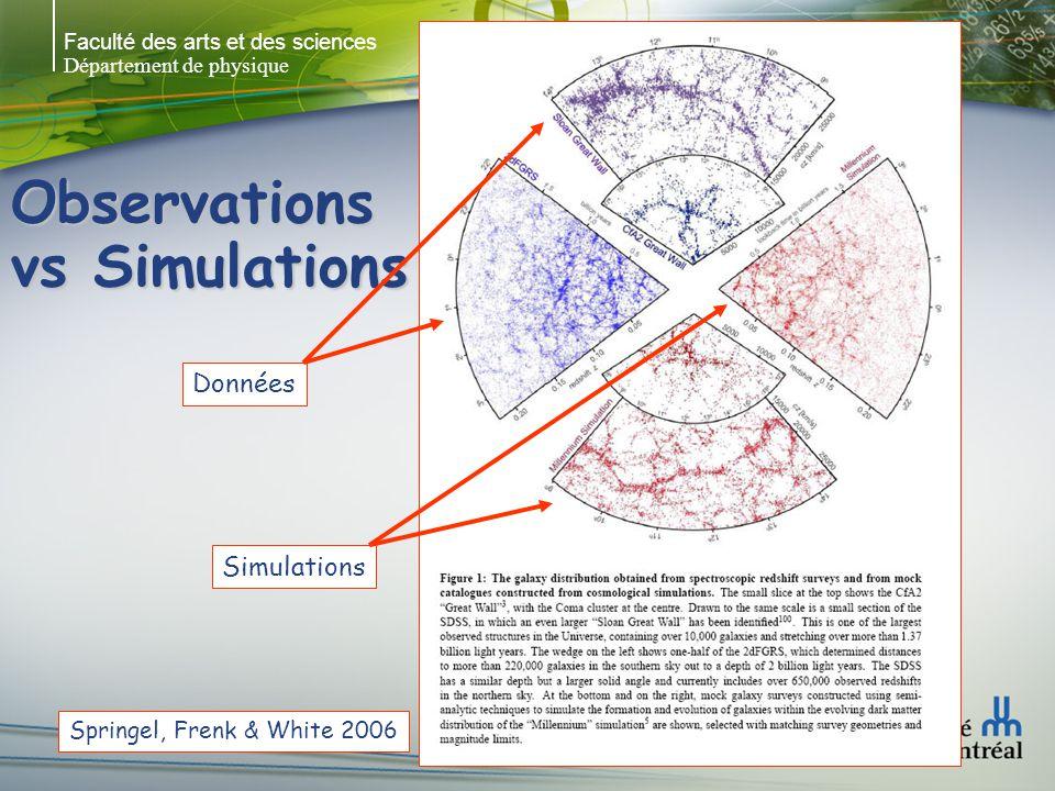 Faculté des arts et des sciences Département de physique Observations vs Simulations Springel, Frenk & White 2006 Données Simulations