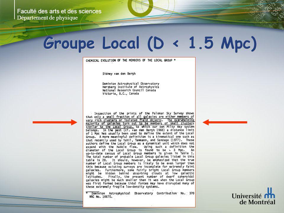 Faculté des arts et des sciences Département de physique Groupe Local (D < 1.5 Mpc) Composition (< 1.5 Mpc) Composition (< 1.5 Mpc) 3 Sp (MW, M31, M33) 3 Sp (MW, M31, M33) 2 E (M32 & NGC 205) 2 E (M32 & NGC 205) 10 Irr 10 Irr 2 dIrr/dSph 2 dIrr/dSph 18+ dSph 18+ dSph ~ 35 galaxies dont 30 naines ~ 35 galaxies dont 30 naines Masse principalement dans MW & M31 Masse principalement dans MW & M31 Pritchet & van den Bergh 1999