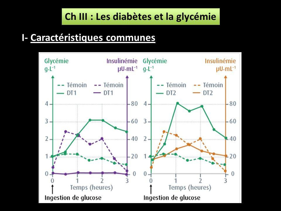 Ch III : Les diabètes et la glycémie I- Caractéristiques communes