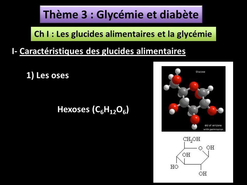 Thème 3 : Glycémie et diabète Ch I : Les glucides alimentaires et la glycémie I- Caractéristiques des glucides alimentaires 1) Les oses Hexoses (C 6 H 12 O 6 )