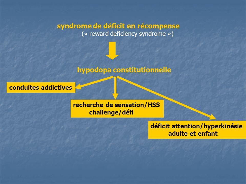 syndrome de déficit en récompense (« reward deficiency syndrome ») hypodopa constitutionnelle conduites addictives recherche de sensation/HSS challeng
