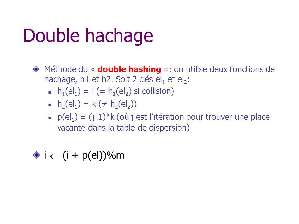 Double hachage Méthode du « double hashing »: on utilise deux fonctions de hachage, h1 et h2.