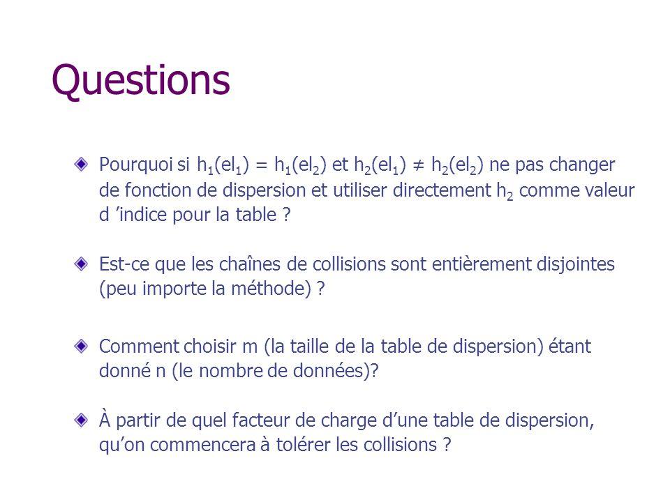 Questions Pourquoi si h 1 (el 1 ) = h 1 (el 2 ) et h 2 (el 1 ) h 2 (el 2 ) ne pas changer de fonction de dispersion et utiliser directement h 2 comme valeur d indice pour la table .