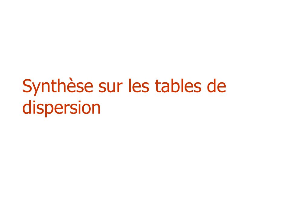 Synthèse sur les tables de dispersion