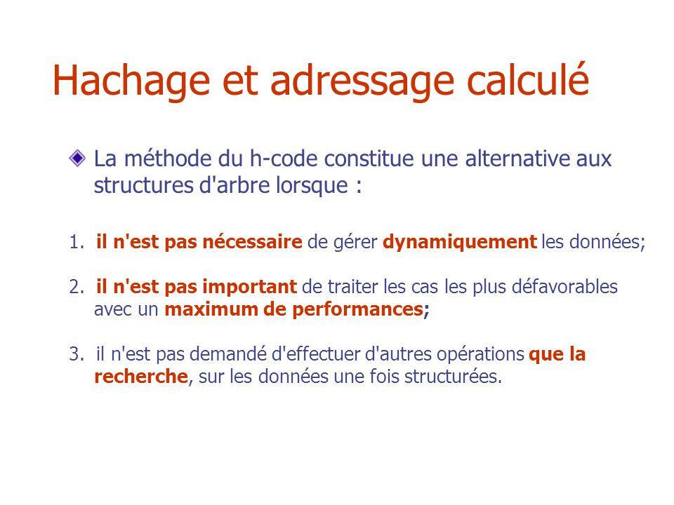 Hachage et adressage calculé La méthode du h-code constitue une alternative aux structures d arbre lorsque : 1.
