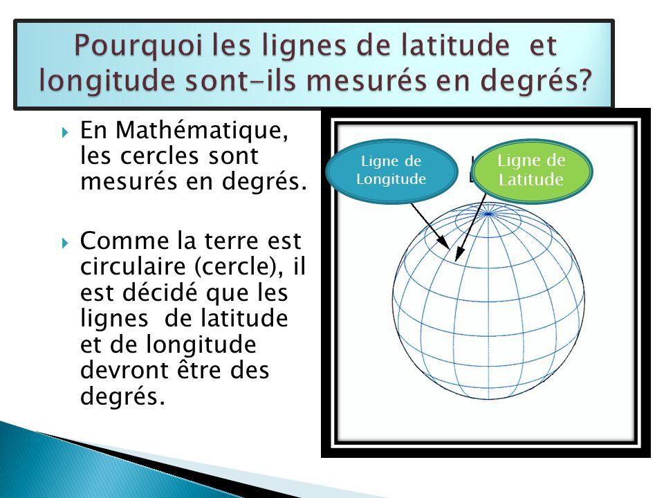 En Mathématique, les cercles sont mesurés en degrés. Comme la terre est circulaire (cercle), il est décidé que les lignes de latitude et de longitude