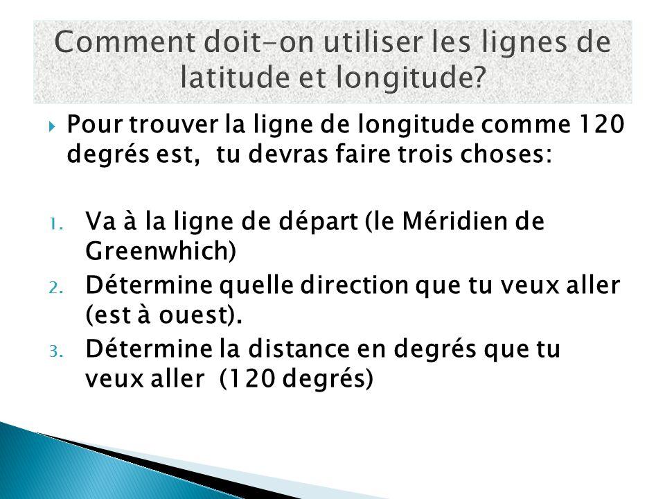 Pour trouver la ligne de longitude comme 120 degrés est, tu devras faire trois choses: 1. Va à la ligne de départ (le Méridien de Greenwhich) 2. Déter