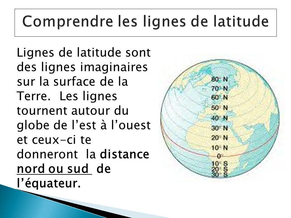 Lignes de latitude sont des lignes imaginaires sur la surface de la Terre. Les lignes tournent autour du globe de lest à louest et ceux-ci te donneron