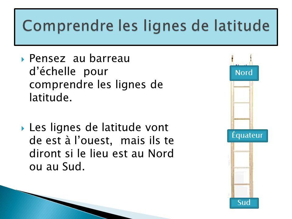 Pensez au barreau déchelle pour comprendre les lignes de latitude. Les lignes de latitude vont de est à louest, mais ils te diront si le lieu est au N