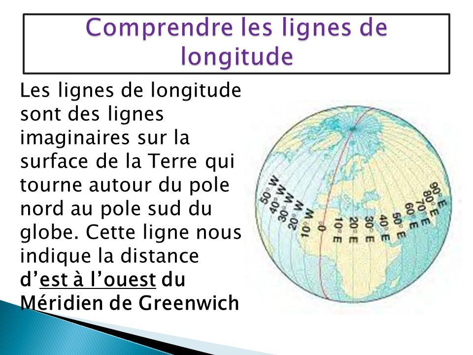Les lignes de longitude sont des lignes imaginaires sur la surface de la Terre qui tourne autour du pole nord au pole sud du globe. Cette ligne nous i