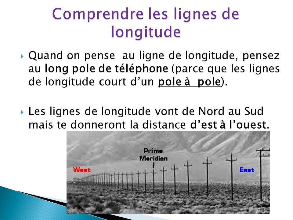 Quand on pense au ligne de longitude, pensez au long pole de téléphone (parce que les lignes de longitude court dun pole à pole). Les lignes de longit