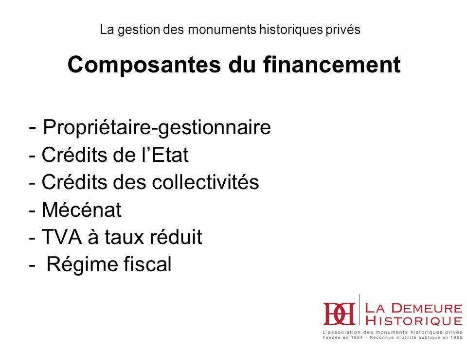 Composantes du financement - Propriétaire-gestionnaire - Crédits de lEtat - Crédits des collectivités - Mécénat - TVA à taux réduit -Régime fiscal La