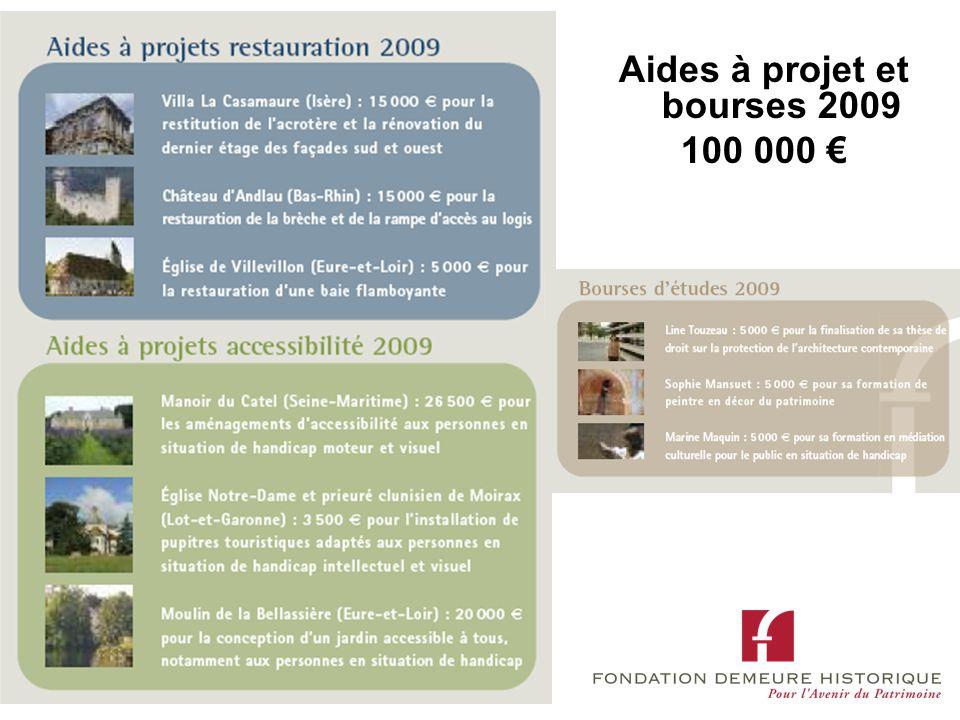 Aides à projet et bourses 2009 100 000