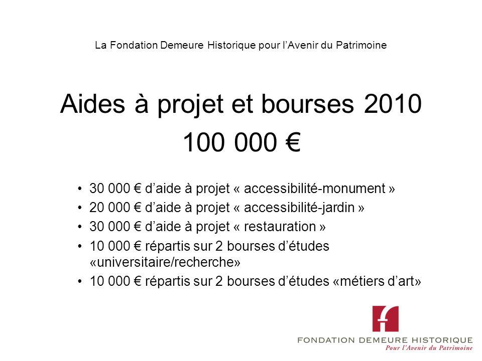 La Fondation Demeure Historique pour lAvenir du Patrimoine Aides à projet et bourses 2010 100 000 30 000 daide à projet « accessibilité-monument » 20
